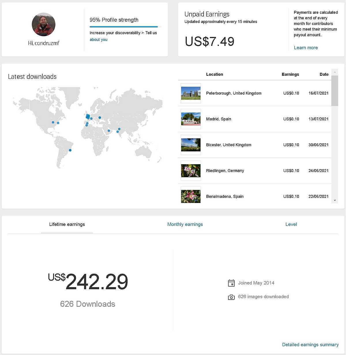 My Shutterstock account earnings