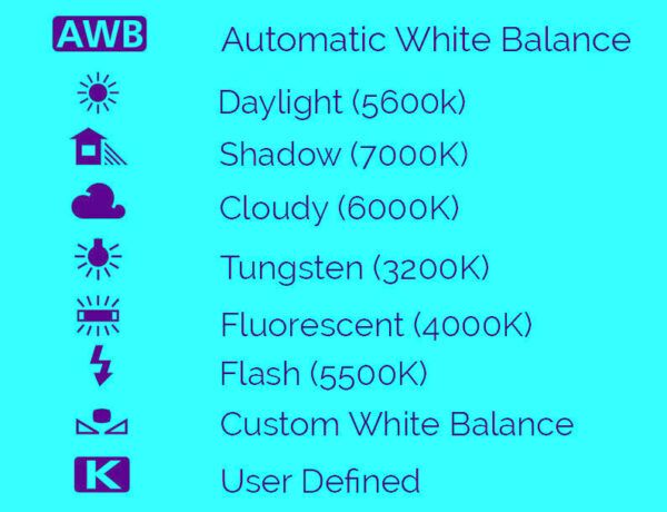 White ballance values