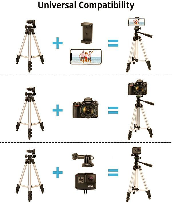 Linkcool tripod devices compatibility